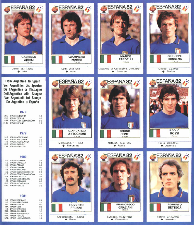 Italian squad at 1982 FIFA World Cup in Spain